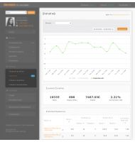 Skroutz Analytics για CS-Cart
